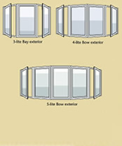 bay window configurations