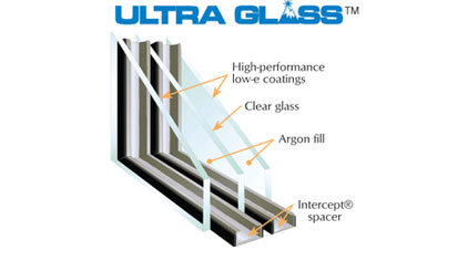 Ultra glass option liberty home solutions llc for Low energy windows