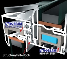 Sash meeting rails showing structural interlock and K-Beam™ reinforcement.